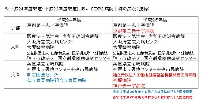 メディカルタイムス7-2図 (3)