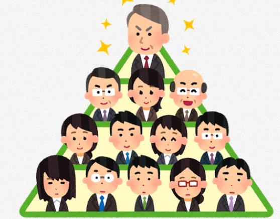 組織のリーダー