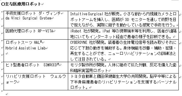 ロボット表1